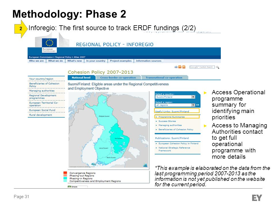 Methodology: Phase 2 Inforegio: The first source to track ERDF fundings (2/2) 2. 1. 2. 3.