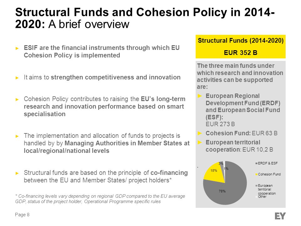 Structural Funds and Cohesion Policy in 2014-2020: A brief overview