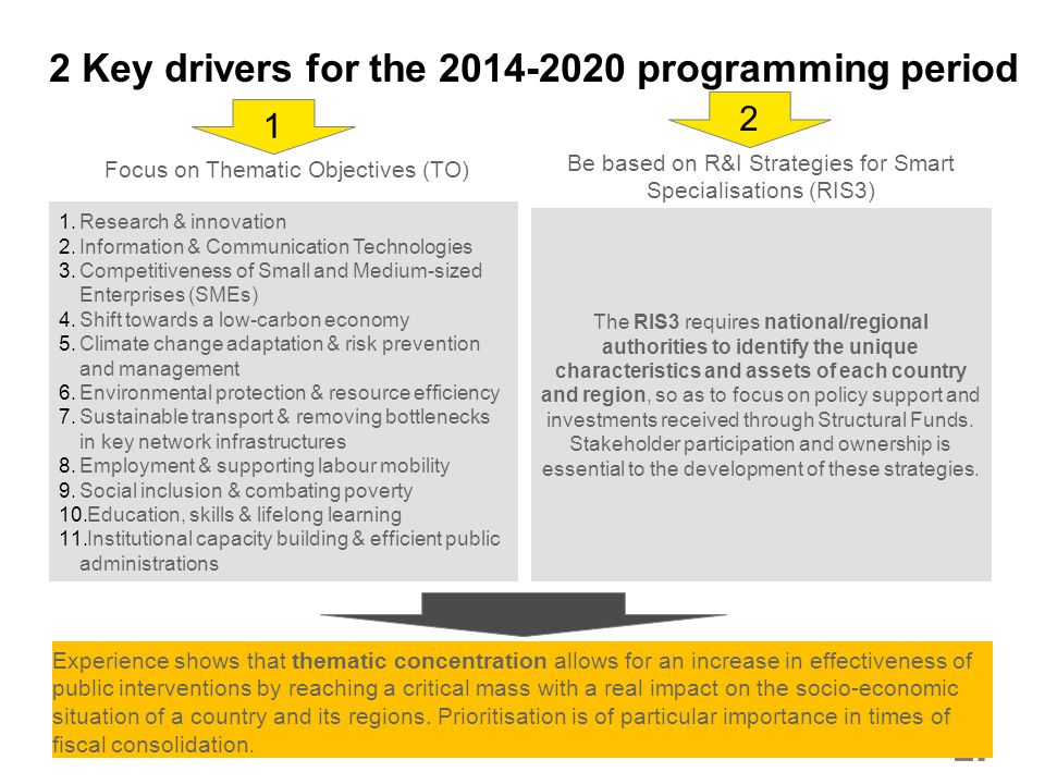 2 Key drivers for the 2014-2020 programming period