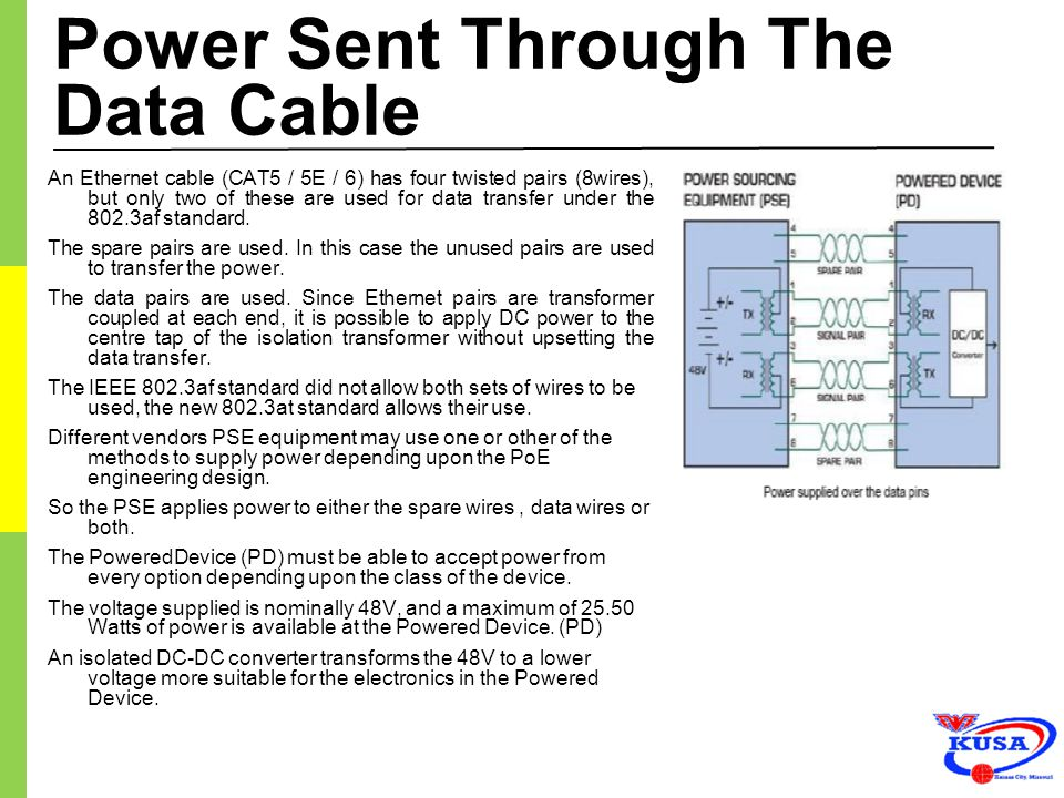 Power Sent Through The Data Cable