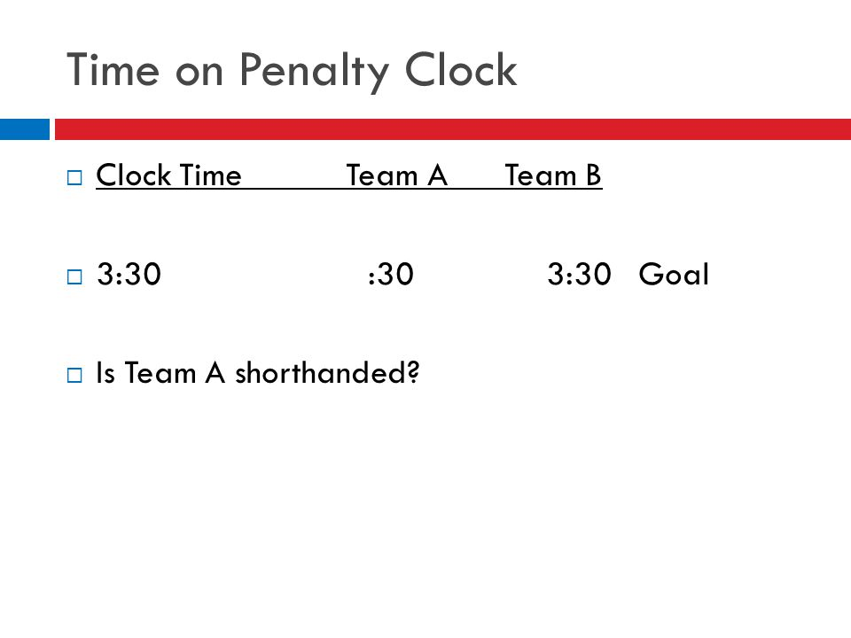 Time on Penalty Clock Clock Time Team A Team B 3:30 :30 3:30 Goal