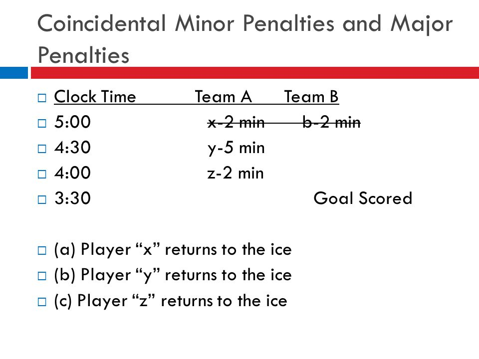 Coincidental Minor Penalties and Major Penalties
