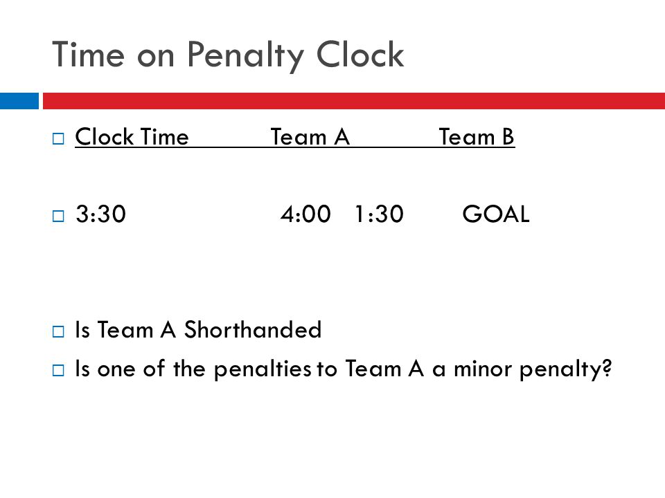 Time on Penalty Clock Clock Time Team A Team B 3:30 4:00 1:30 GOAL