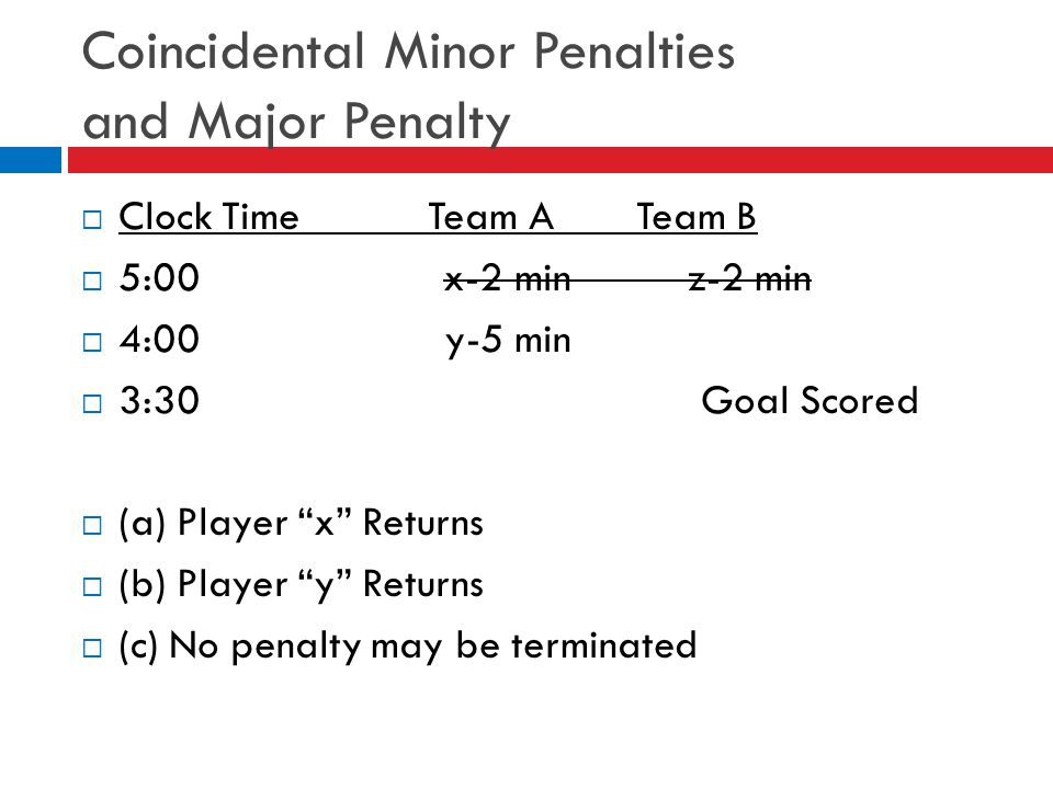 Coincidental Minor Penalties and Major Penalty