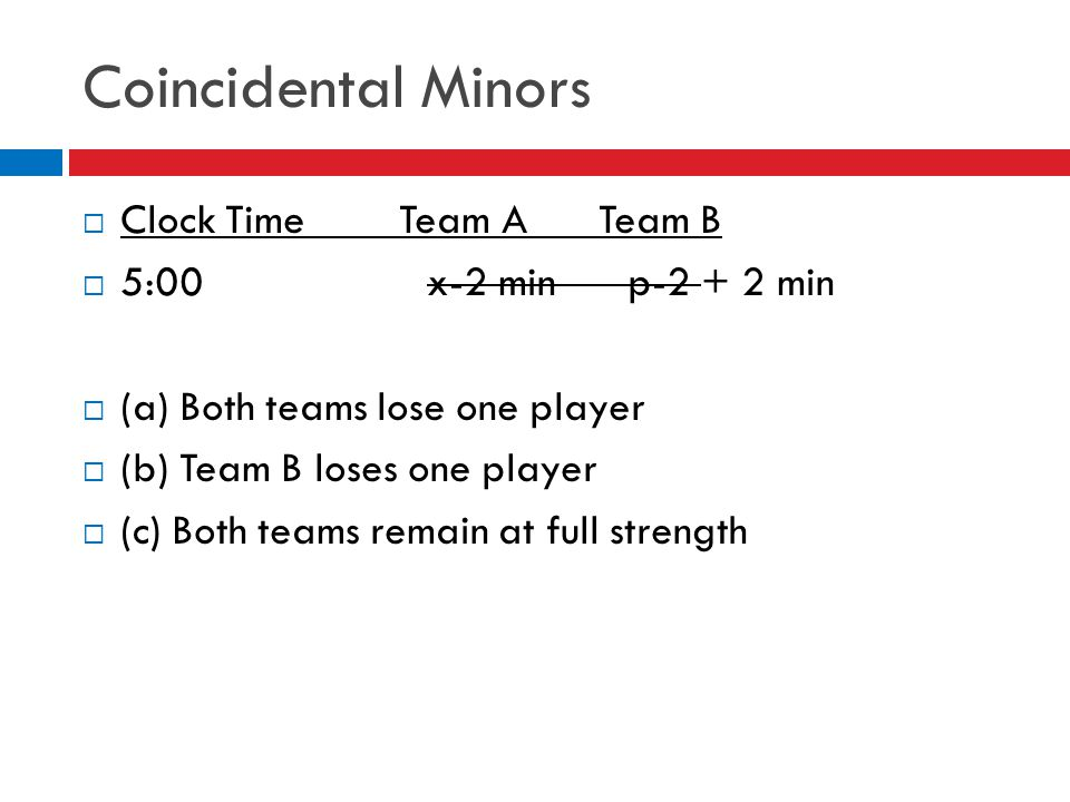 Coincidental Minors Clock Time Team A Team B 5:00 x-2 min p-2 + 2 min