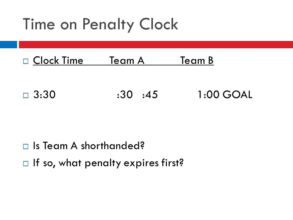 Time on Penalty Clock Clock Time Team A Team B 3:30 :30 :45 1:00 GOAL