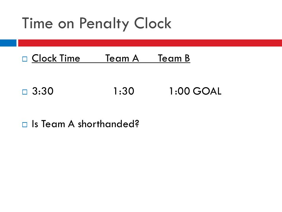 Time on Penalty Clock Clock Time Team A Team B 3:30 1:30 1:00 GOAL