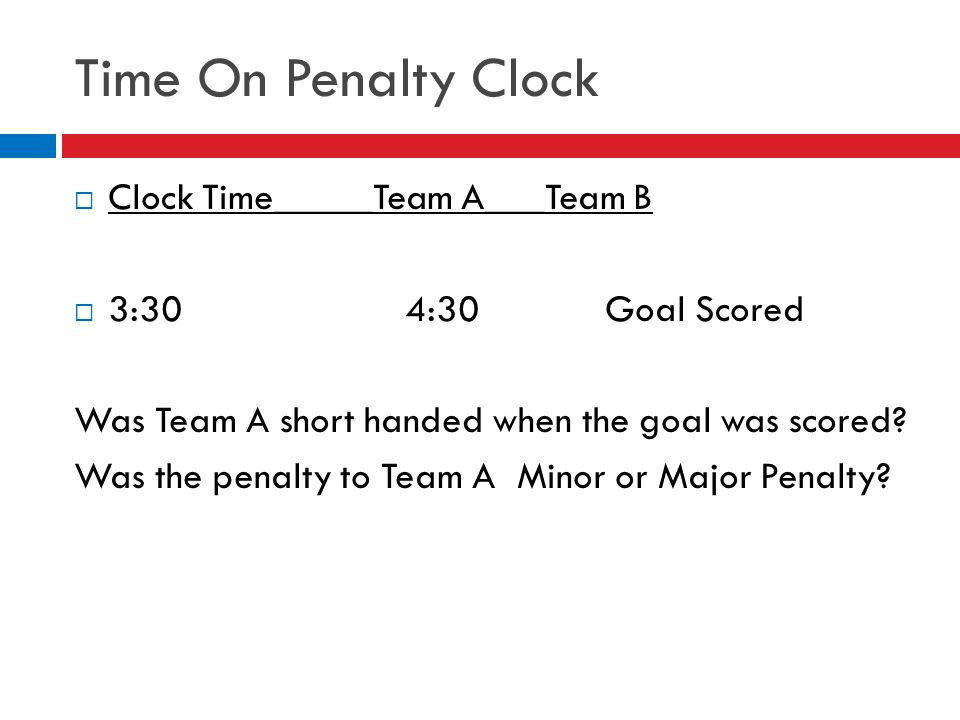 Time On Penalty Clock Clock Time_____Team A___Team B