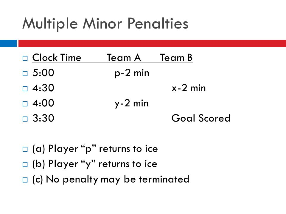 Multiple Minor Penalties