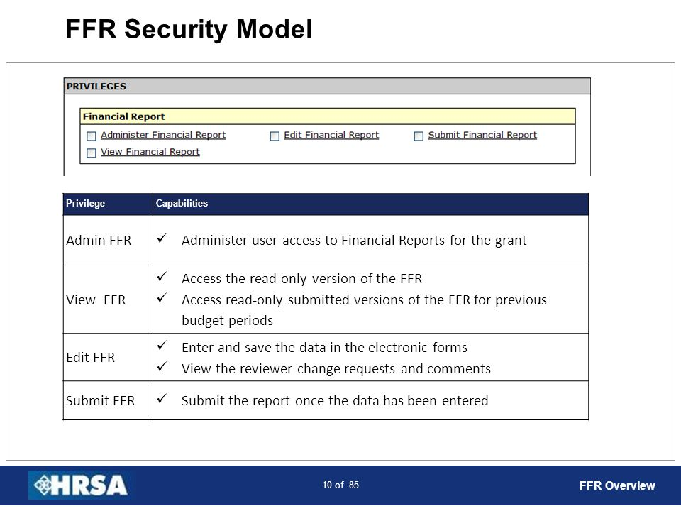 FFR Security Model Admin FFR