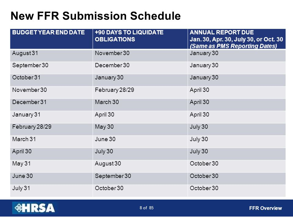 New FFR Submission Schedule