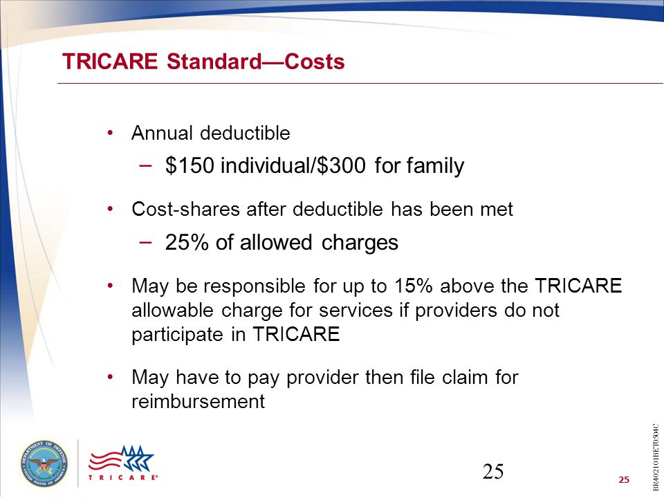 TRICARE Standard—Costs
