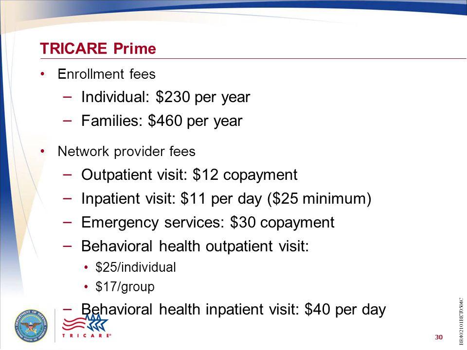 Outpatient visit: $12 copayment