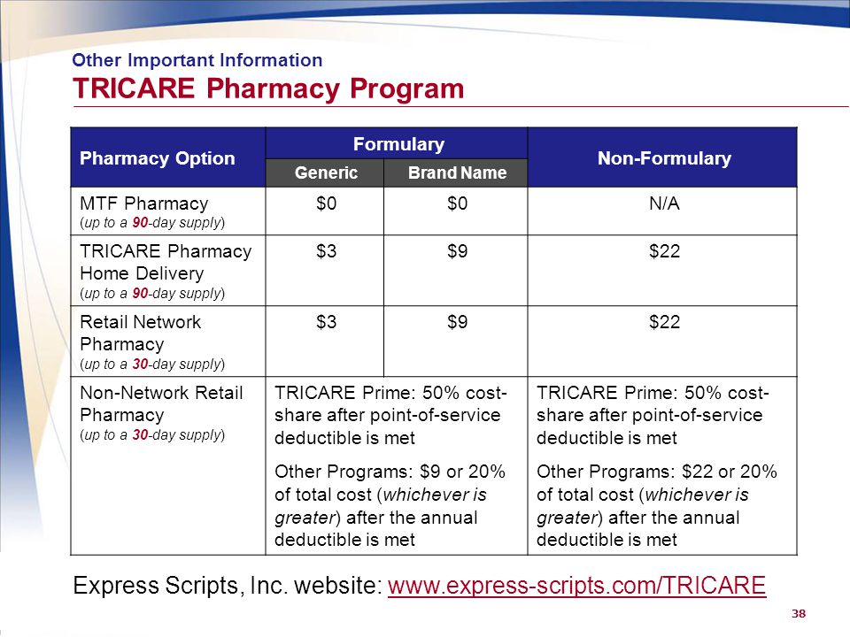 Tricare Your Military Health Plan Ppt Express Scripts Pharmacy Help Desk