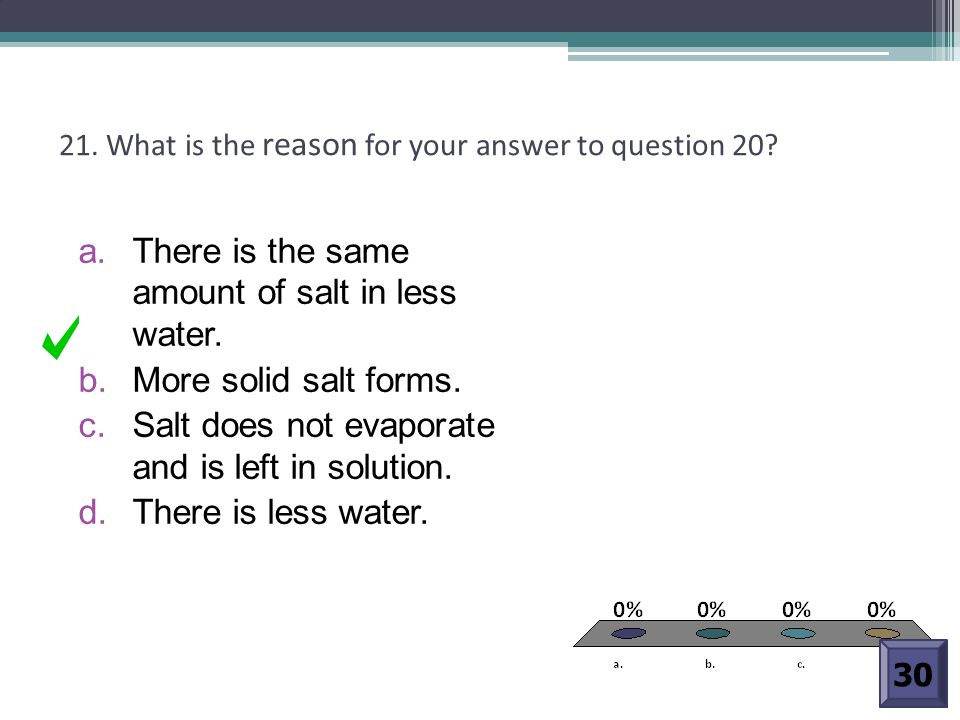 21. What is the reason for your answer to question 20