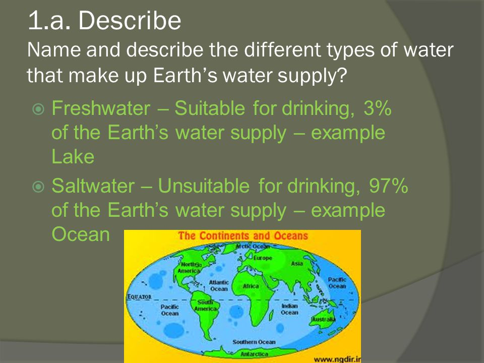 1.a. Describe Name and describe the different types of water that make up Earth's water supply