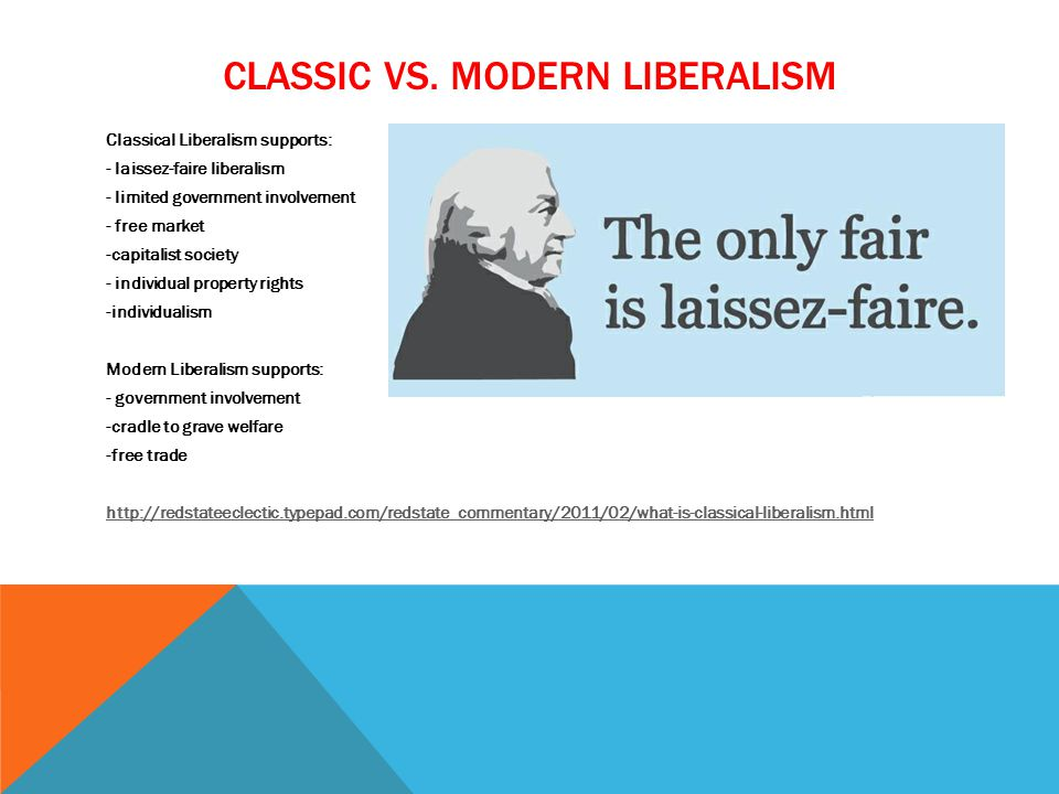 CLASSIC VS. MODERN LIBERALISM