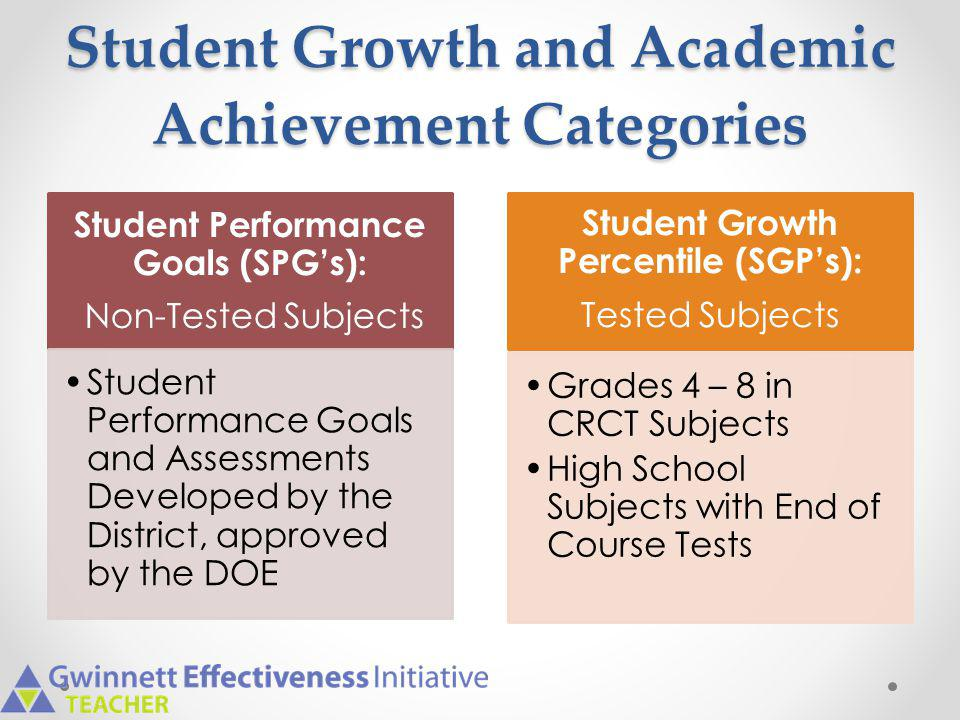 Student Growth and Academic Achievement Categories