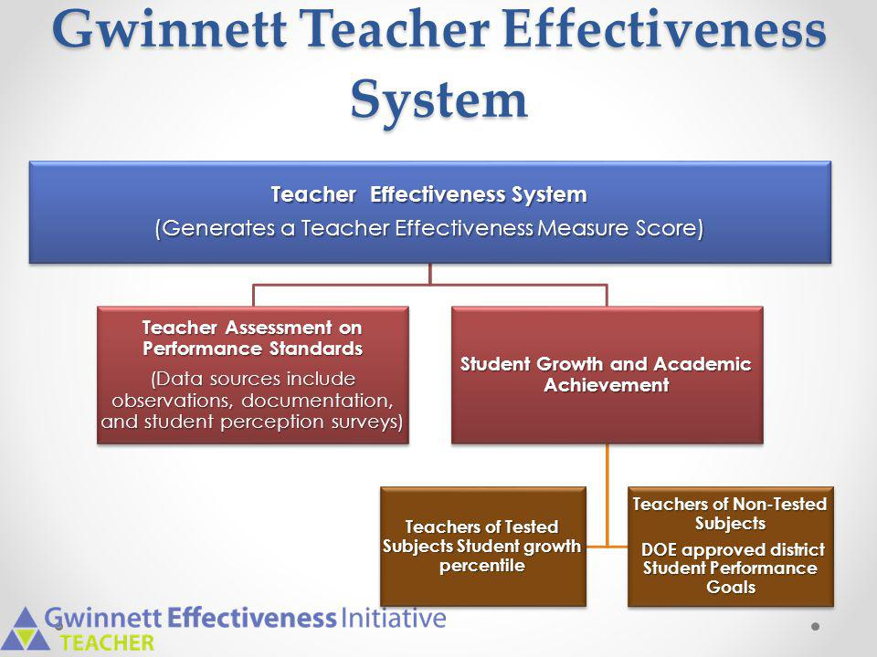 Gwinnett Teacher Effectiveness System