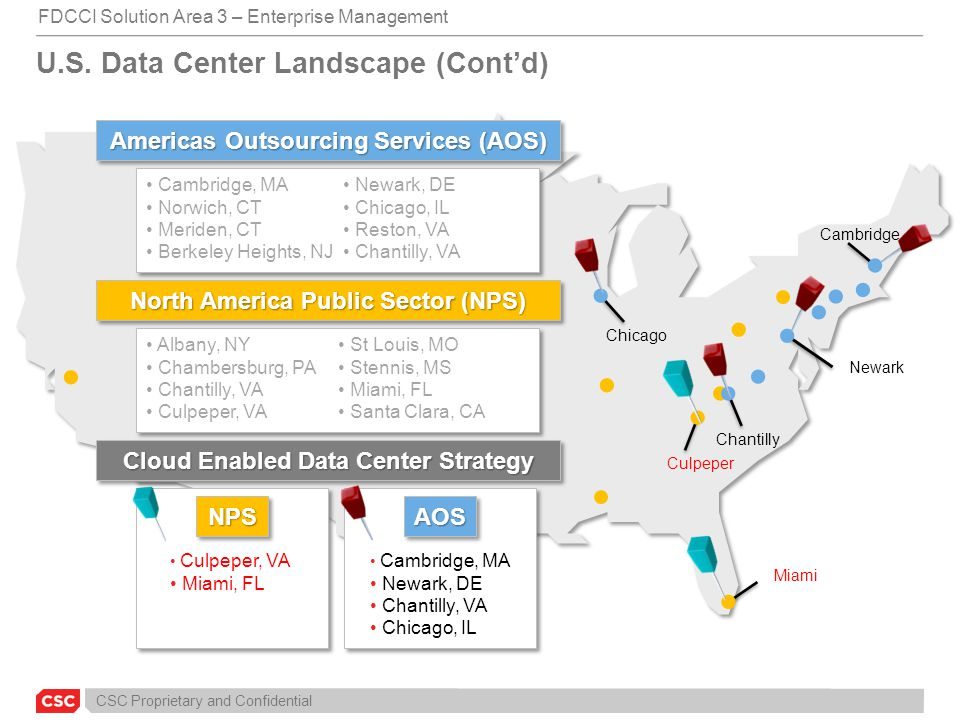 U.S. Data Center Landscape (Cont'd)