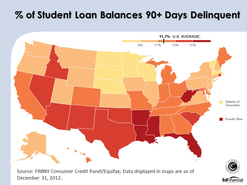 % of Student Loan Balances 90+ Days Delinquent