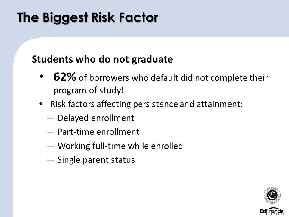 The Biggest Risk Factor