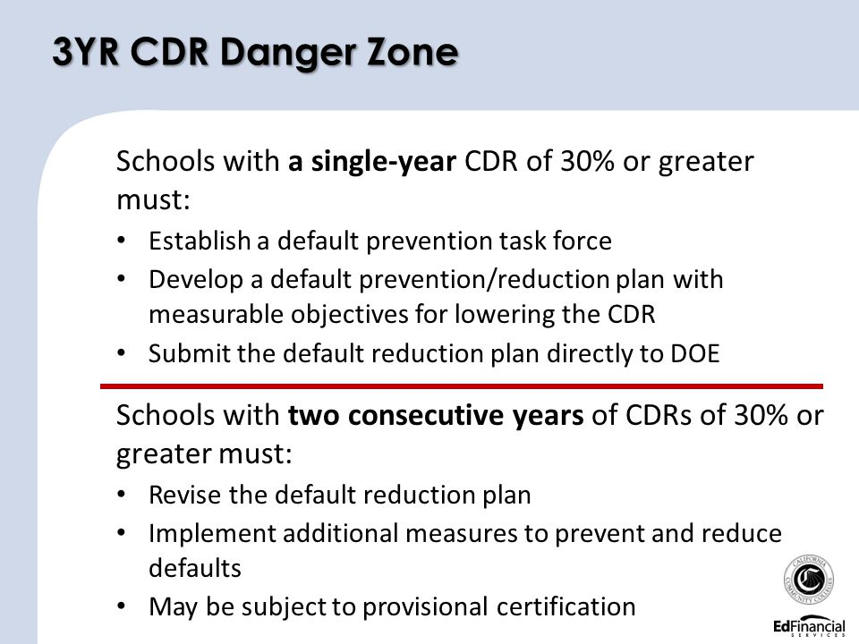 3YR CDR Danger Zone Schools with a single-year CDR of 30% or greater must: Establish a default prevention task force.