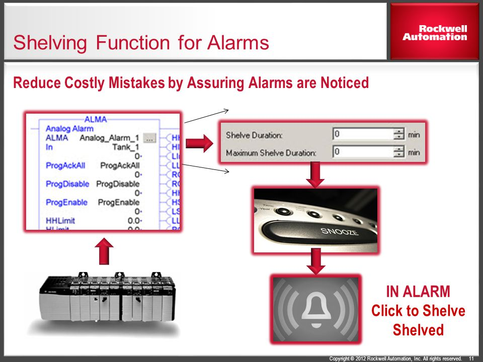 Shelving Function for Alarms
