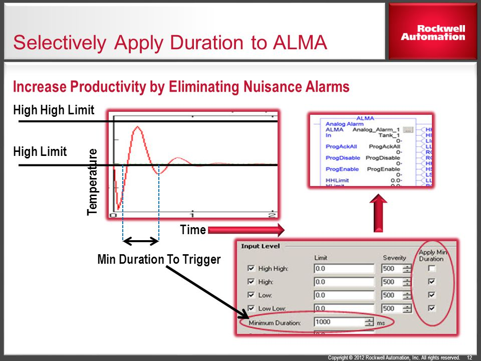 Selectively Apply Duration to ALMA