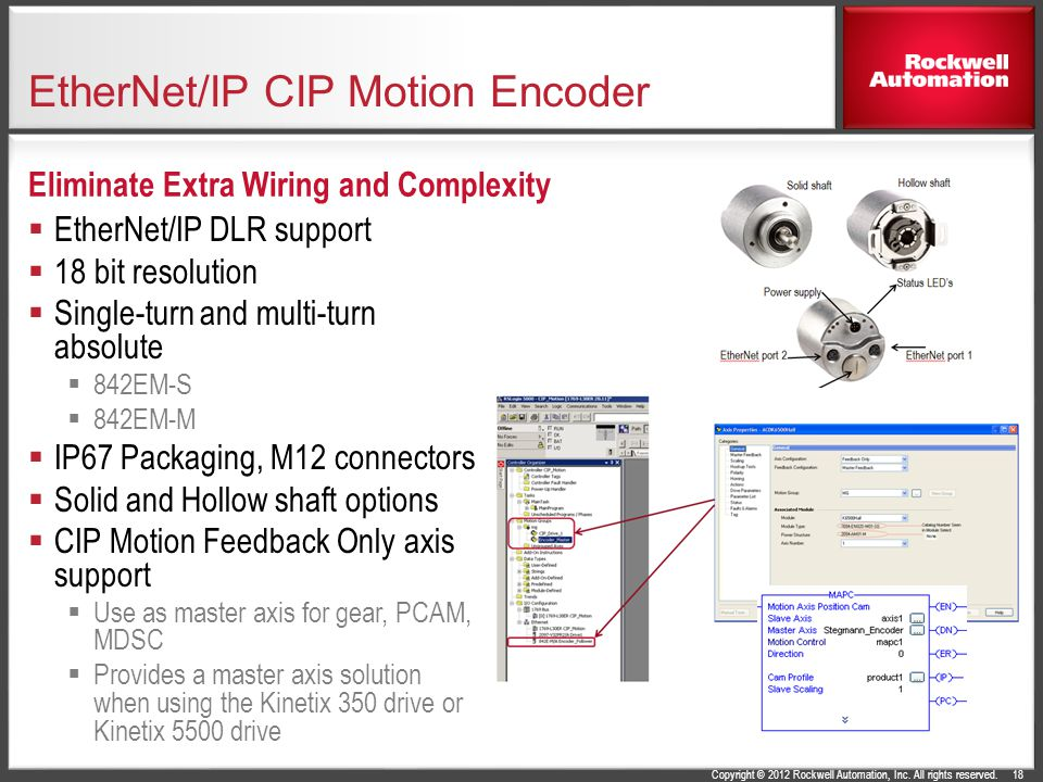 EtherNet/IP CIP Motion Encoder
