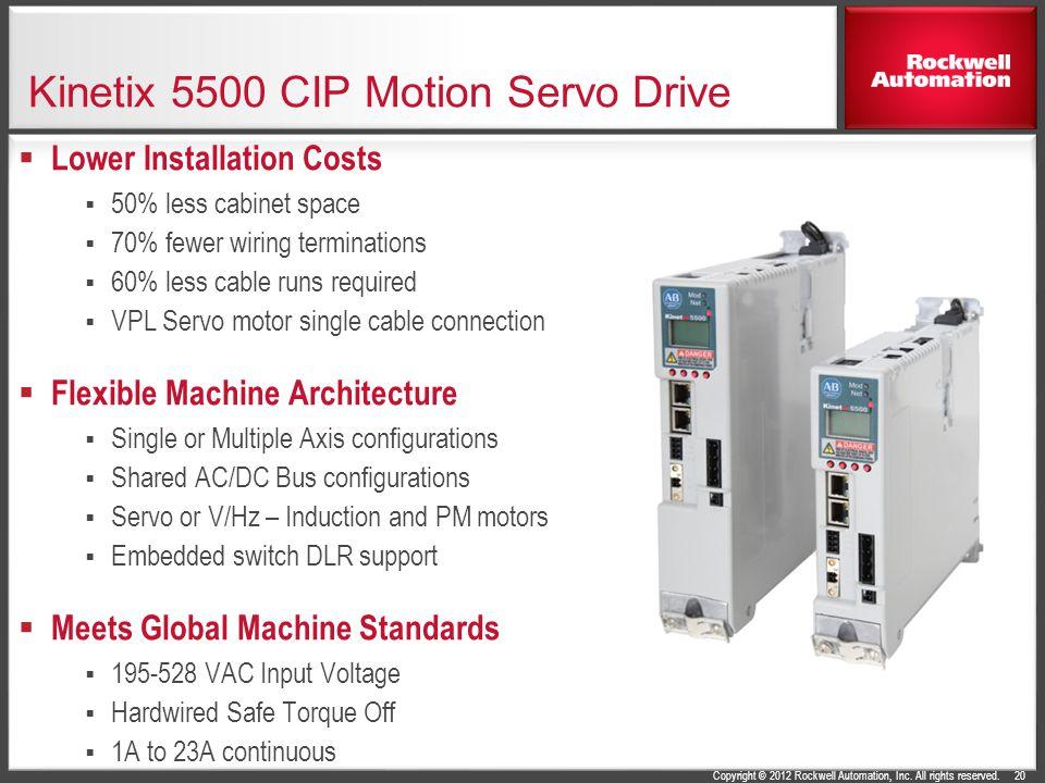 Kinetix 5500 CIP Motion Servo Drive