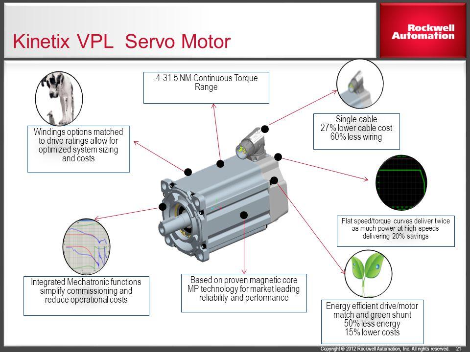Kinetix VPL Servo Motor