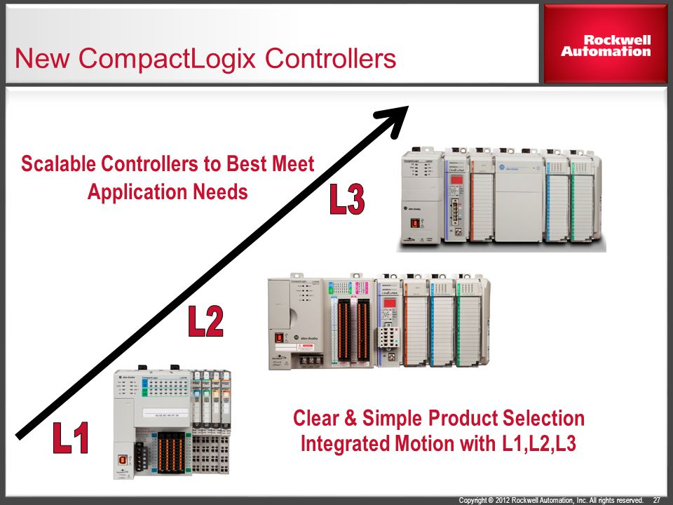 New CompactLogix Controllers