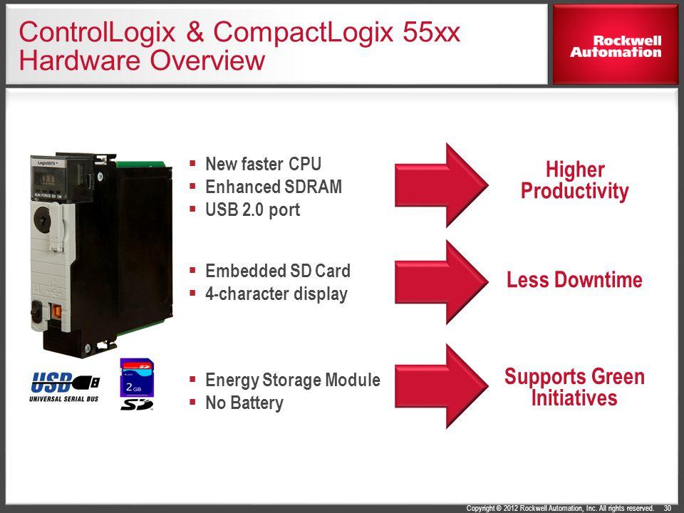 ControlLogix & CompactLogix 55xx Hardware Overview