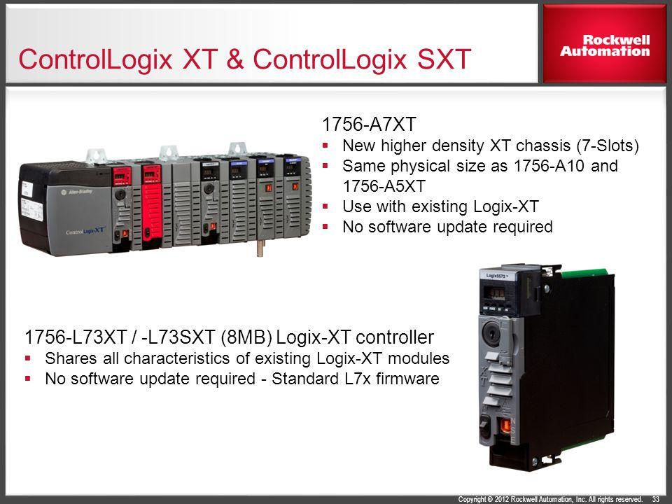 ControlLogix XT & ControlLogix SXT