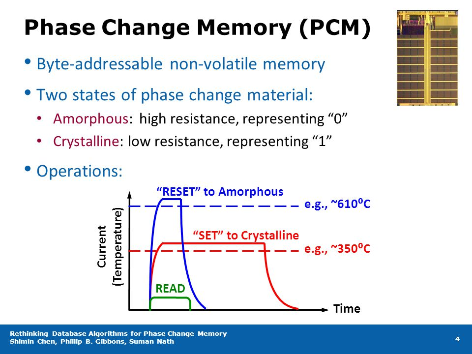 Phase Change Memory (PCM)