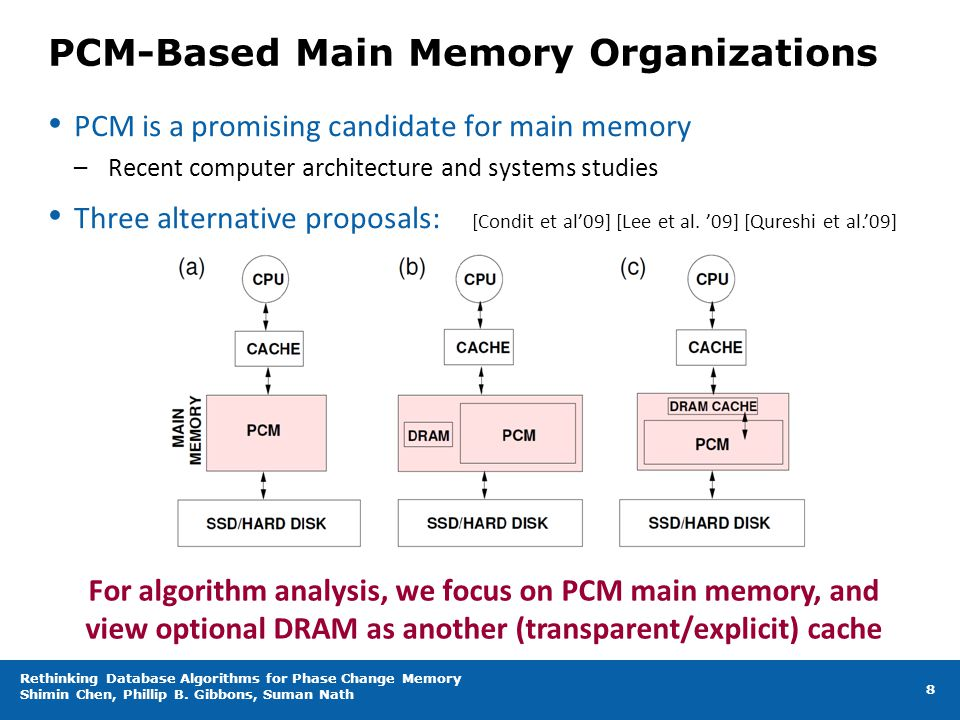 PCM-Based Main Memory Organizations
