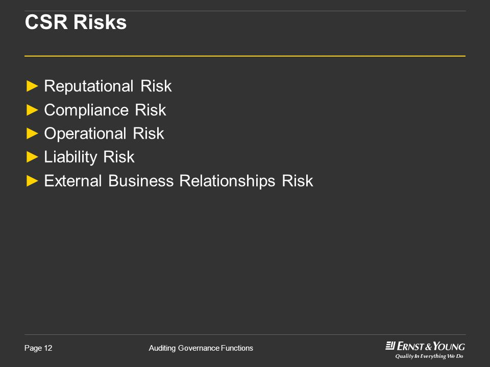 CSR Risks Reputational Risk Compliance Risk Operational Risk