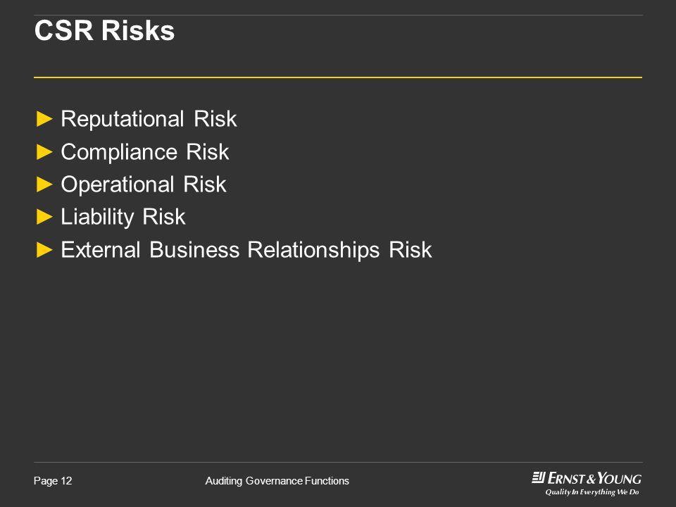 CSR Risks Reputational Risk Compliance Risk Operational Risk