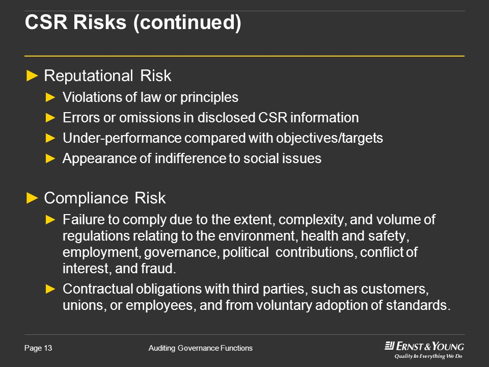 CSR Risks (continued) Reputational Risk Compliance Risk