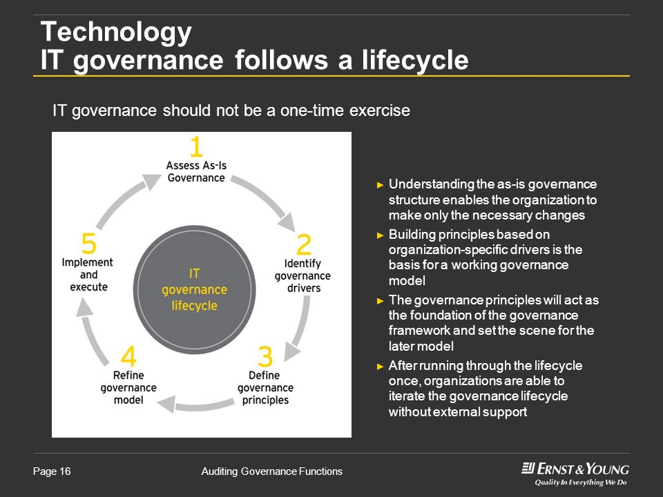 IT governance follows a lifecycle