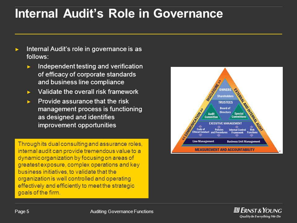 Internal Audit's Role in Governance