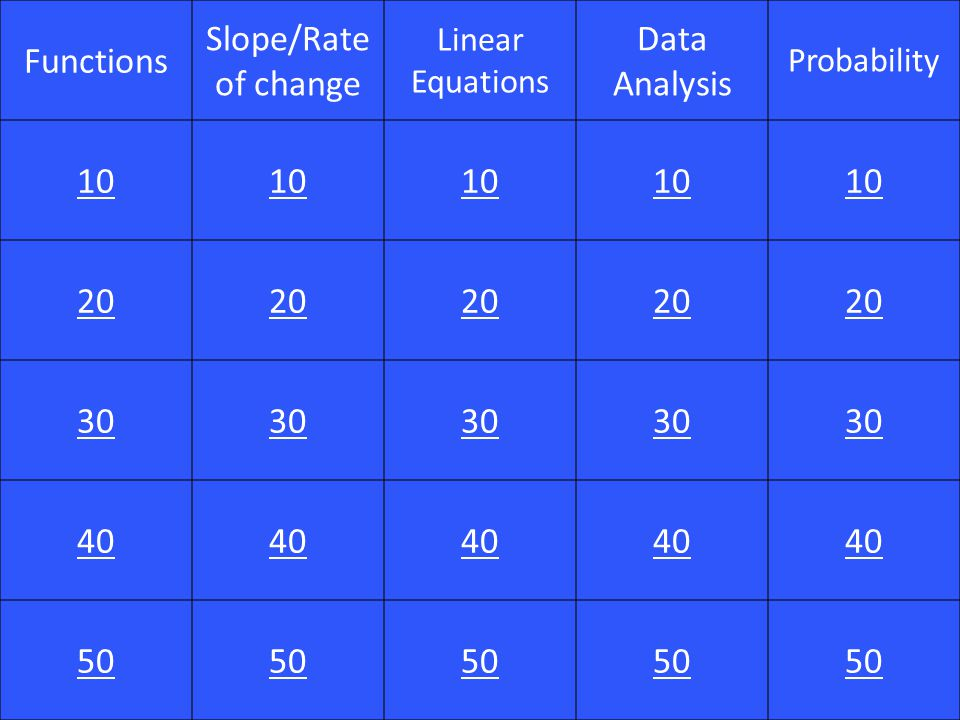 Functions Slope/Rate of change Data Analysis 10 20 30 40 50