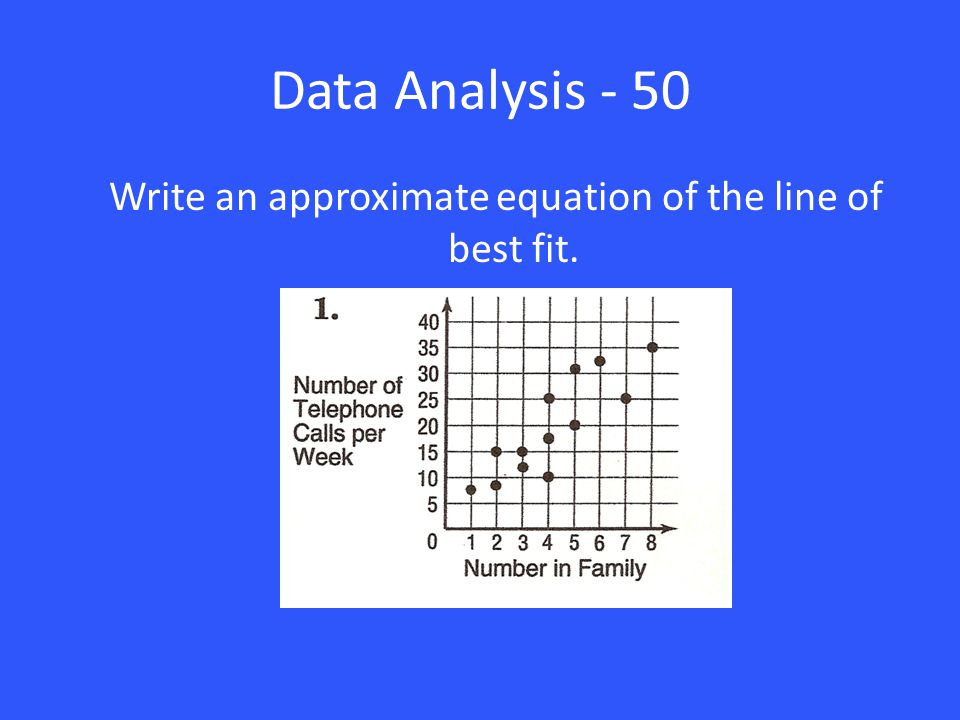 Write an approximate equation of the line of best fit.