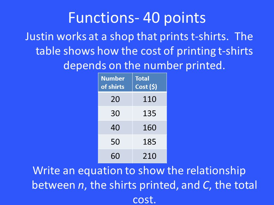 Functions- 40 points
