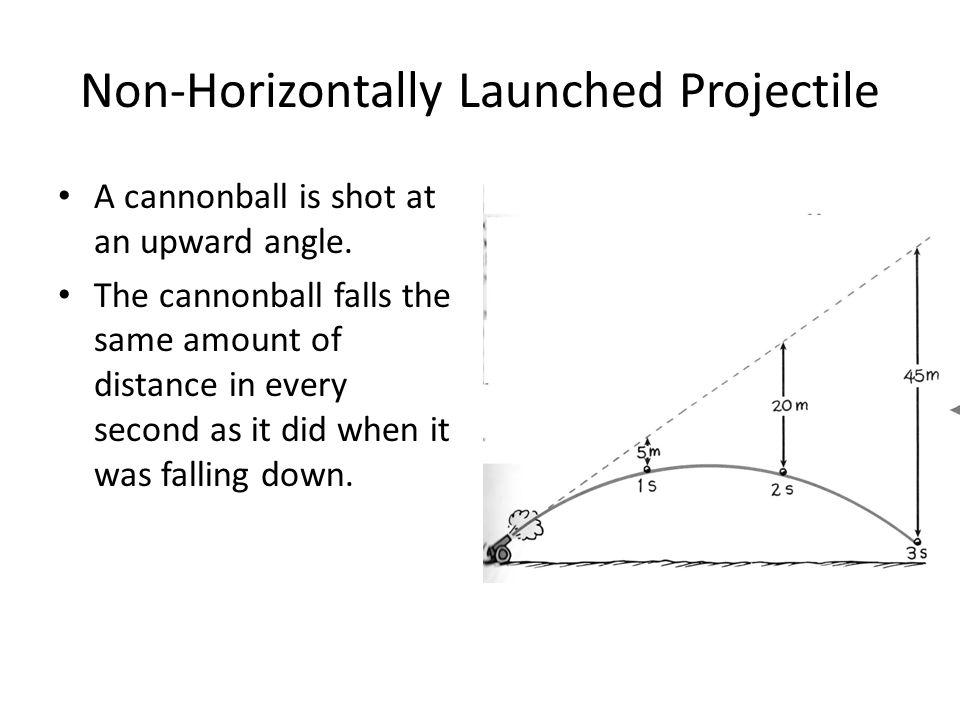 Non-Horizontally Launched Projectile