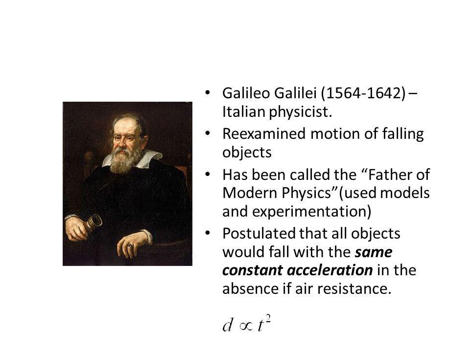 Galileo Galilei (1564-1642) – Italian physicist.