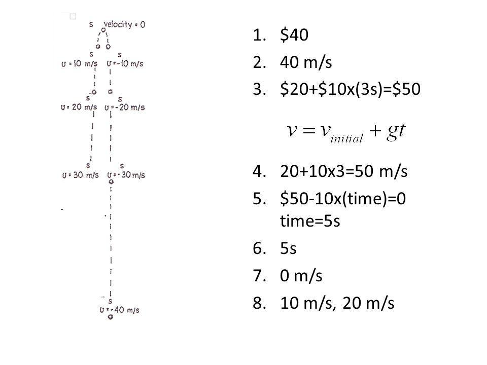 $40 40 m/s $20+$10x(3s)=$50 20+10x3=50 m/s $50-10x(time)=0 time=5s 5s 0 m/s 10 m/s, 20 m/s
