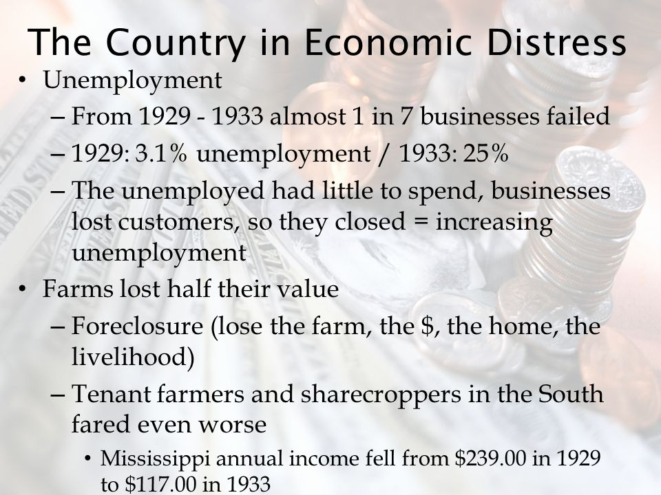 The Country in Economic Distress