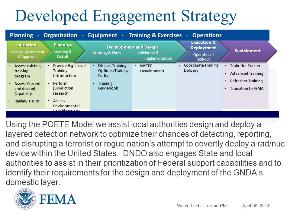 Developed Engagement Strategy